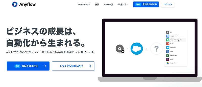 anyflow