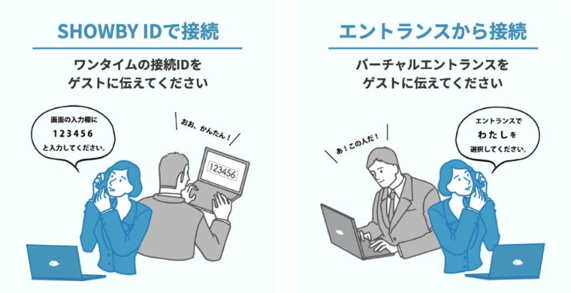 online-business-negotiation-case-05